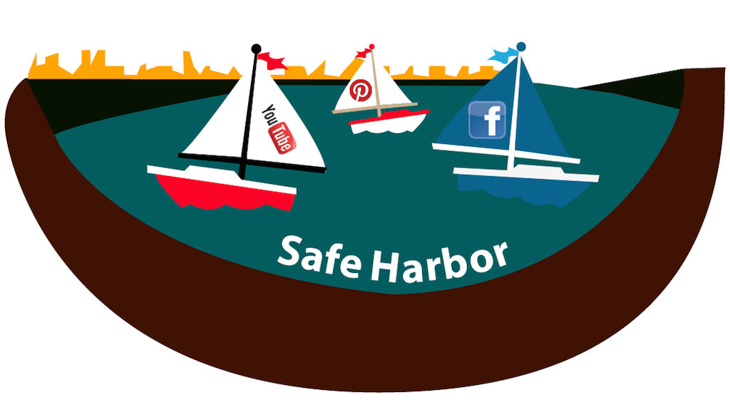 Danger in the DMCA Safe Harbors: The Need to Narrow What Constitutes Red Flag Knowledge